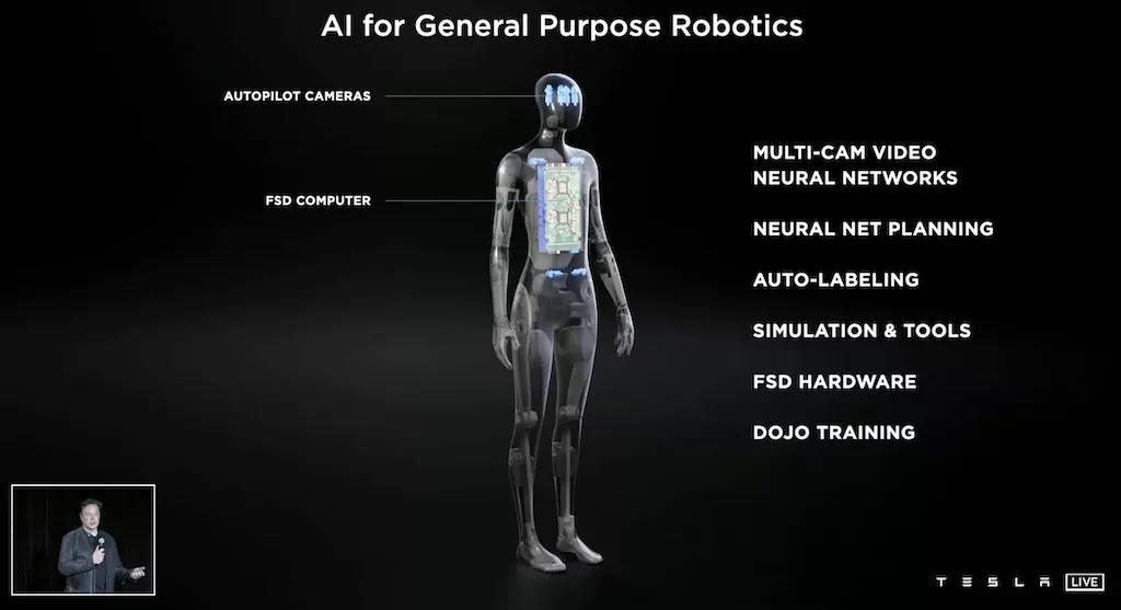 Tesla Bot: Elon Musk anuncia robô com processador da Cybertruck